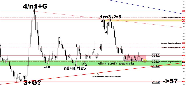prognoza-ceny-sruty-sojowej-2109-03-11